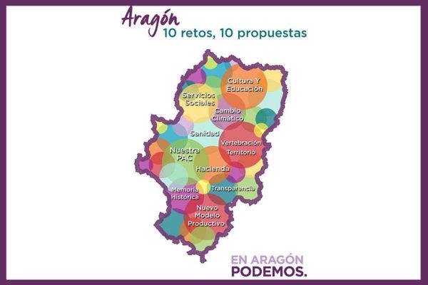 Aragón: 10 retos 10 propuestas
