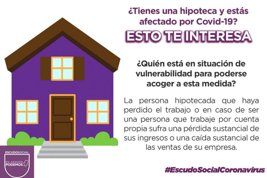 Ayudas las hipotecas